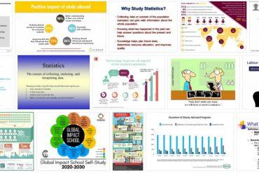 Study Statistics