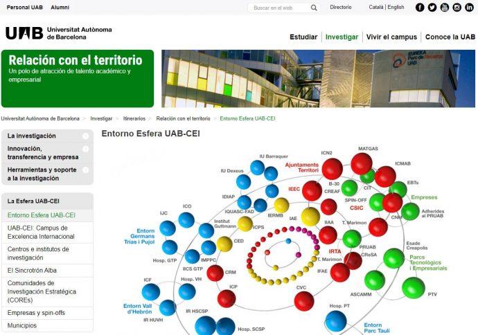 Entorno Esfera UAB-CEI - Universitat Autònoma de Barcelona