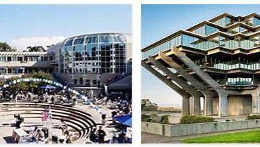 University of California San Diego Review